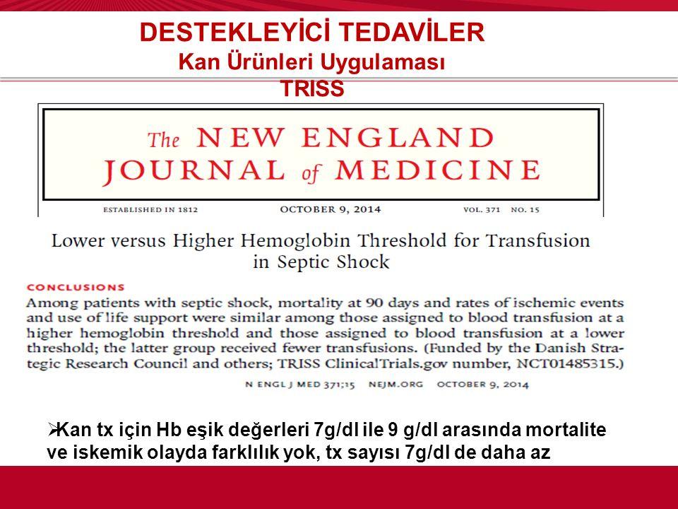 DESTEKLEYİCİ TEDAVİLER Kan Ürünleri Uygulaması