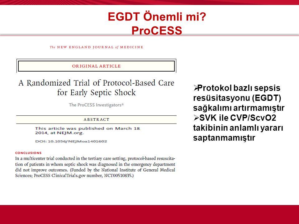EGDT Önemli mi ProCESS. Protokol bazlı sepsis resüsitasyonu (EGDT) sağkalımı artırmamıştır.