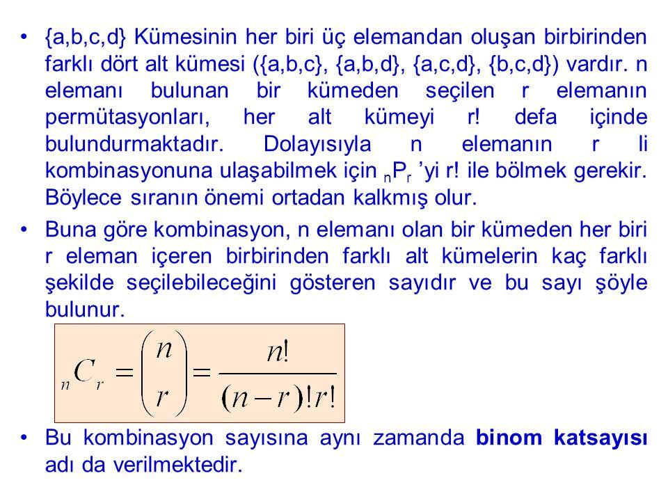 {a,b,c,d} Kümesinin her biri üç elemandan oluşan birbirinden farklı dört alt kümesi ({a,b,c}, {a,b,d}, {a,c,d}, {b,c,d}) vardır. n elemanı bulunan bir kümeden seçilen r elemanın permütasyonları, her alt kümeyi r! defa içinde bulundurmaktadır. Dolayısıyla n elemanın r li kombinasyonuna ulaşabilmek için nPr 'yi r! ile bölmek gerekir. Böylece sıranın önemi ortadan kalkmış olur.
