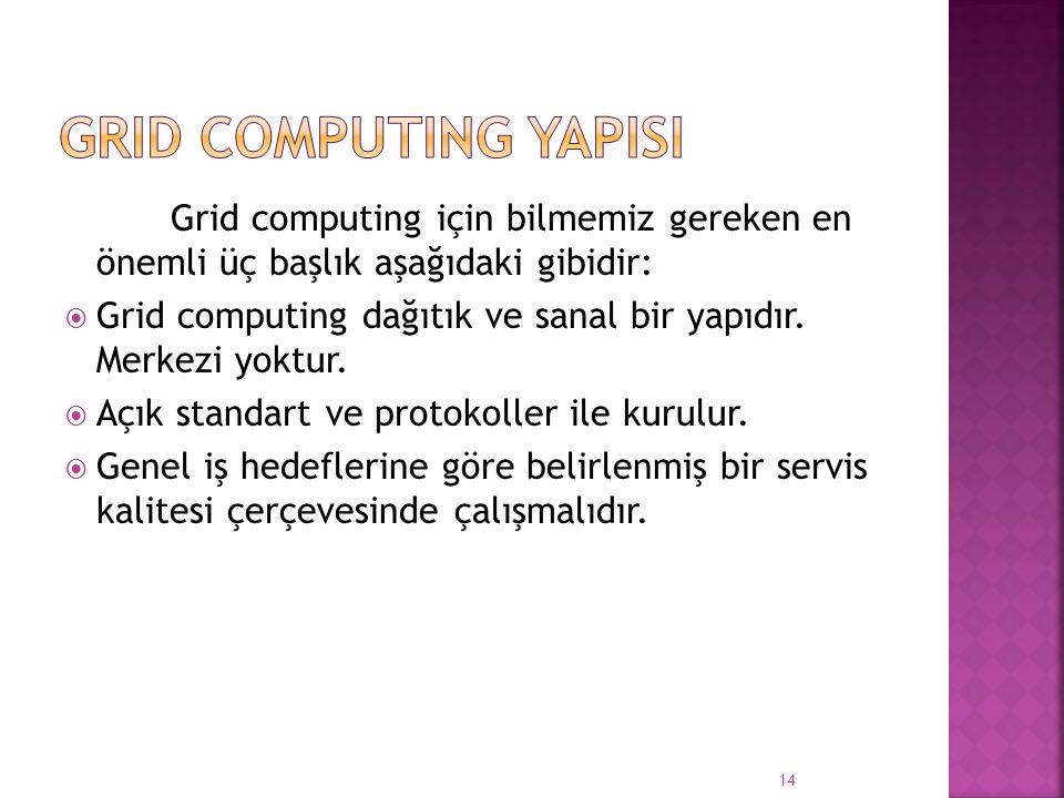 Grid Computing YapIsI Grid computing için bilmemiz gereken en önemli üç başlık aşağıdaki gibidir: