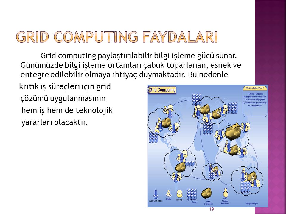 Grid COMPUTING FaydalarI