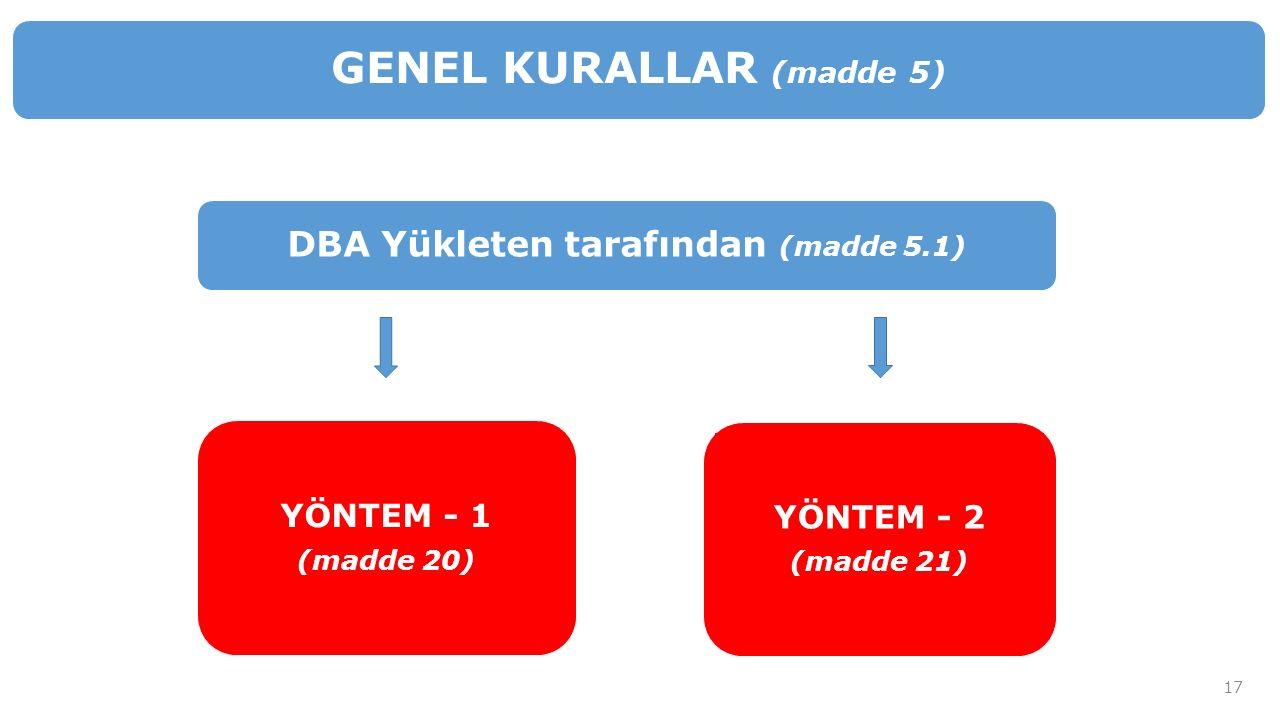 GENEL KURALLAR (madde 5) DBA Yükleten tarafından (madde 5.1)