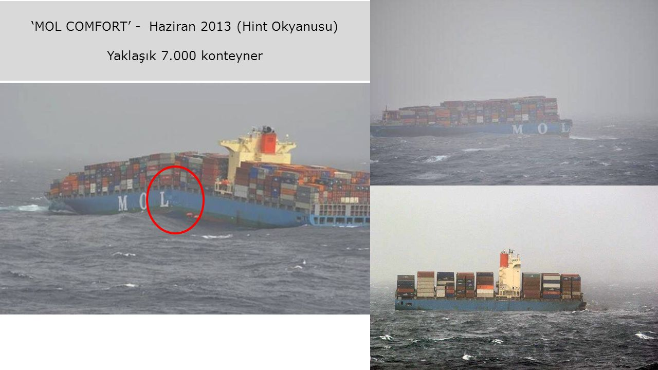 'MOL COMFORT' - Haziran 2013 (Hint Okyanusu)