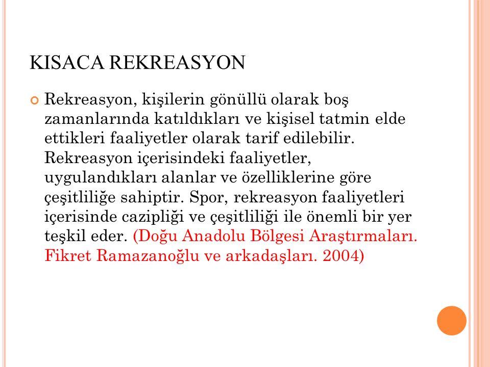 KISACA REKREASYON