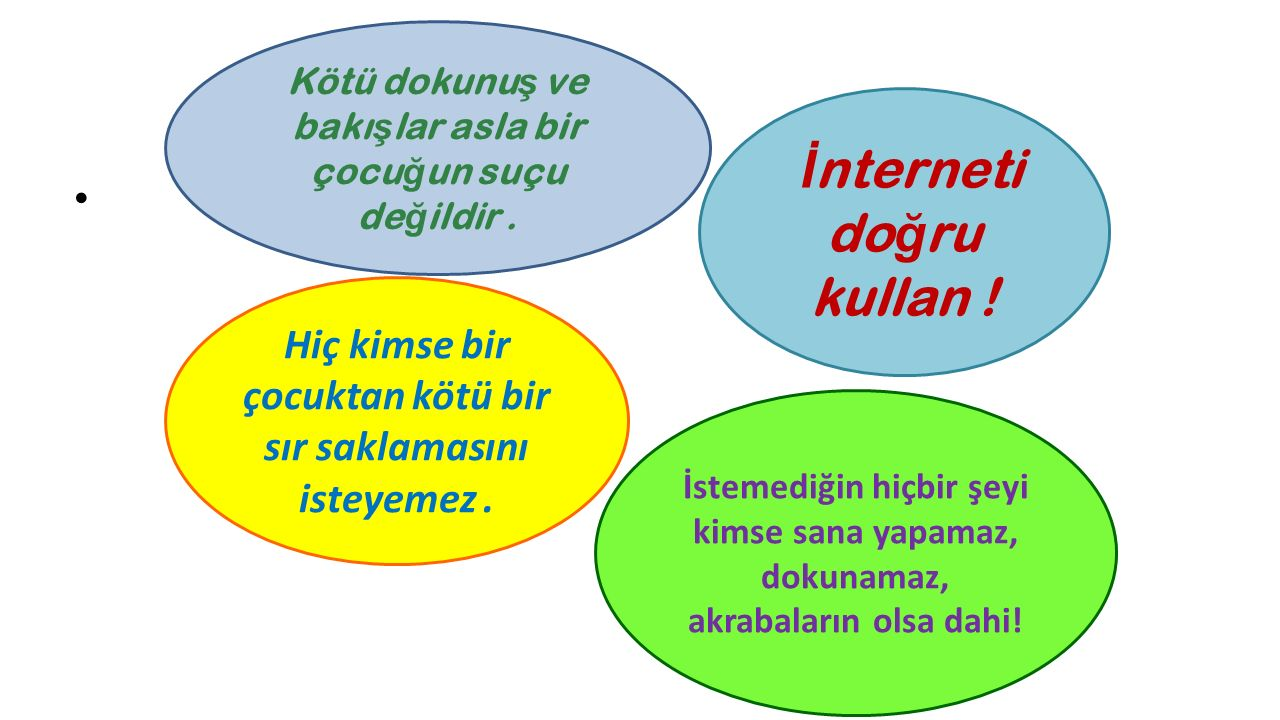İnterneti doğru kullan !