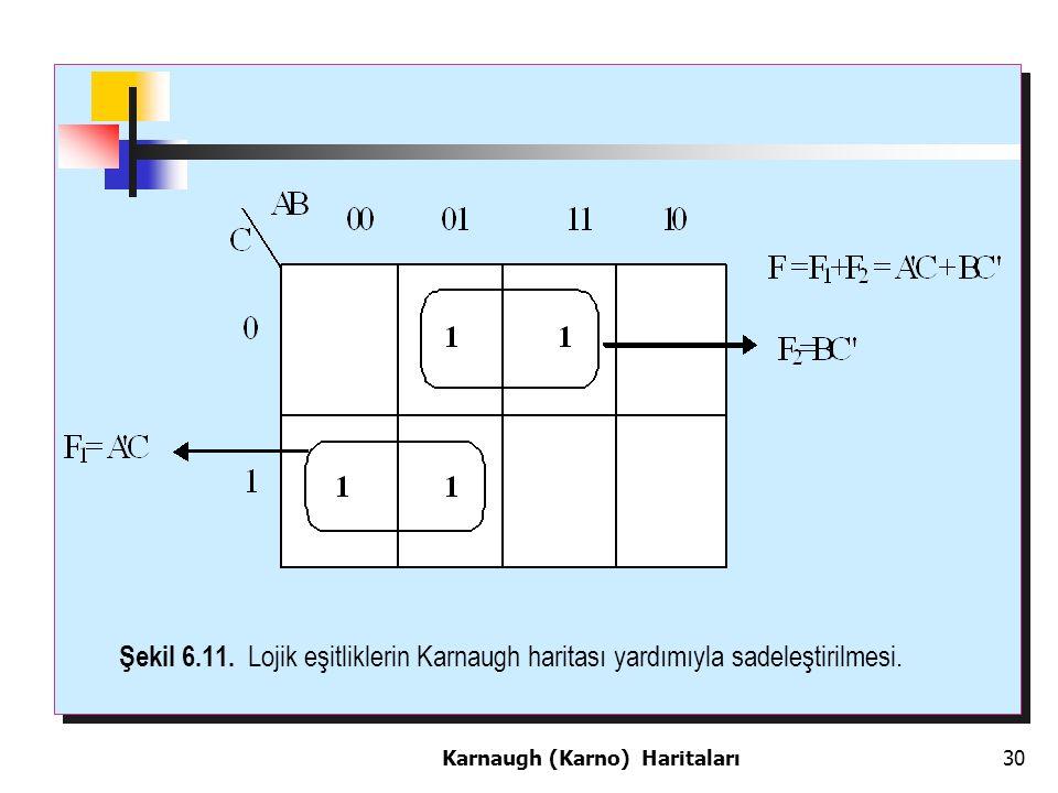 Karnaugh (Karno) Haritaları