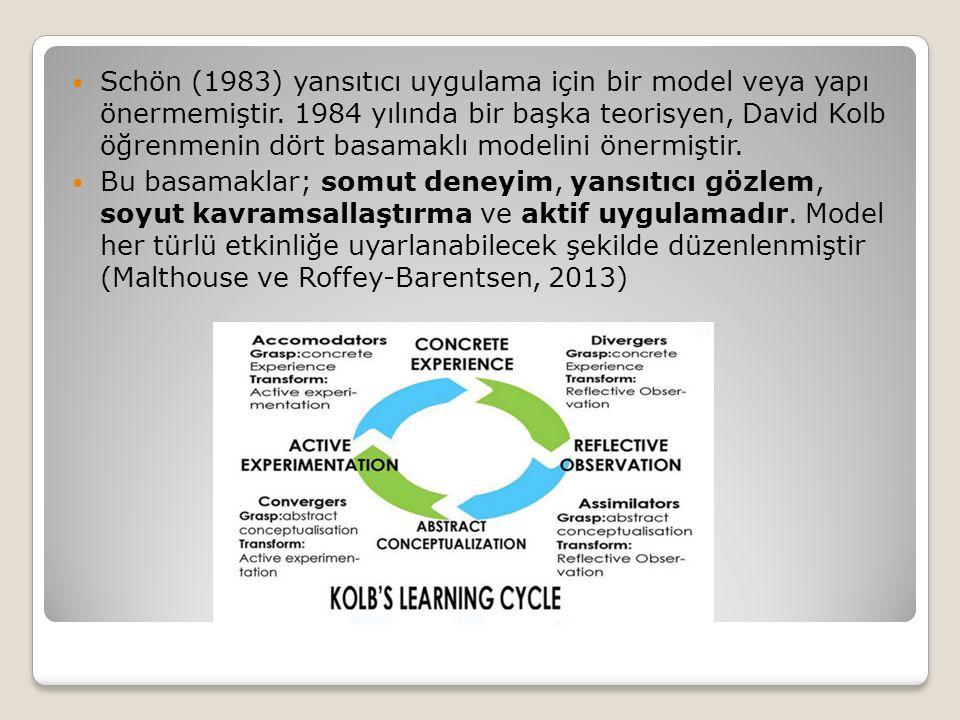 Schön (1983) yansıtıcı uygulama için bir model veya yapı önermemiştir