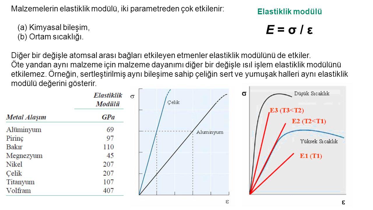 Malzemelerin elastiklik modülü, iki parametreden çok etkilenir: