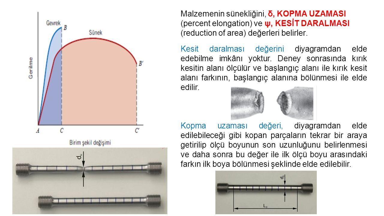 Malzemenin sünekliğini, δ, KOPMA UZAMASI (percent elongation) ve ψ, KESİT DARALMASI (reduction of area) değerleri belirler.