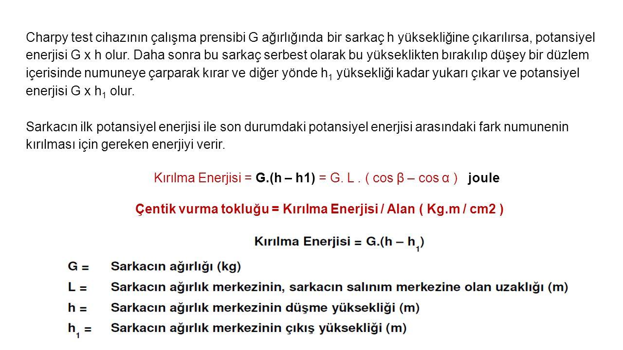 Kırılma Enerjisi = G.(h – h1) = G. L . ( cos β – cos α ) joule