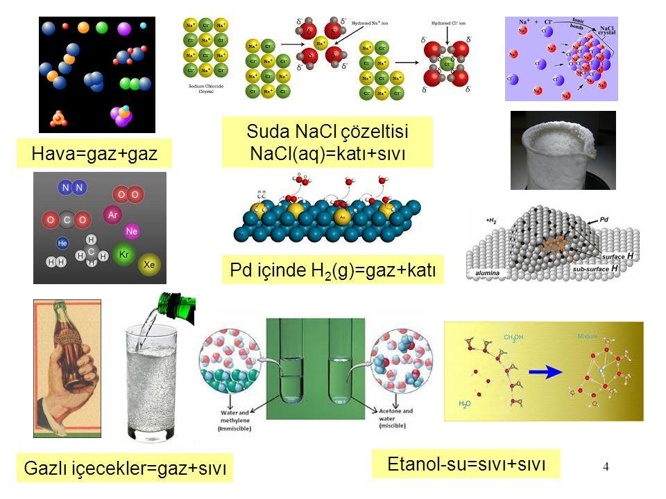 Suda NaCl çözeltisi NaCl(aq)=katı+sıvı Hava=gaz+gaz