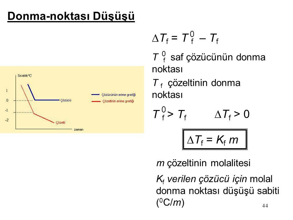 Donma-noktası Düşüşü DTf = T f – Tf T f > Tf DTf > 0 DTf = Kf m