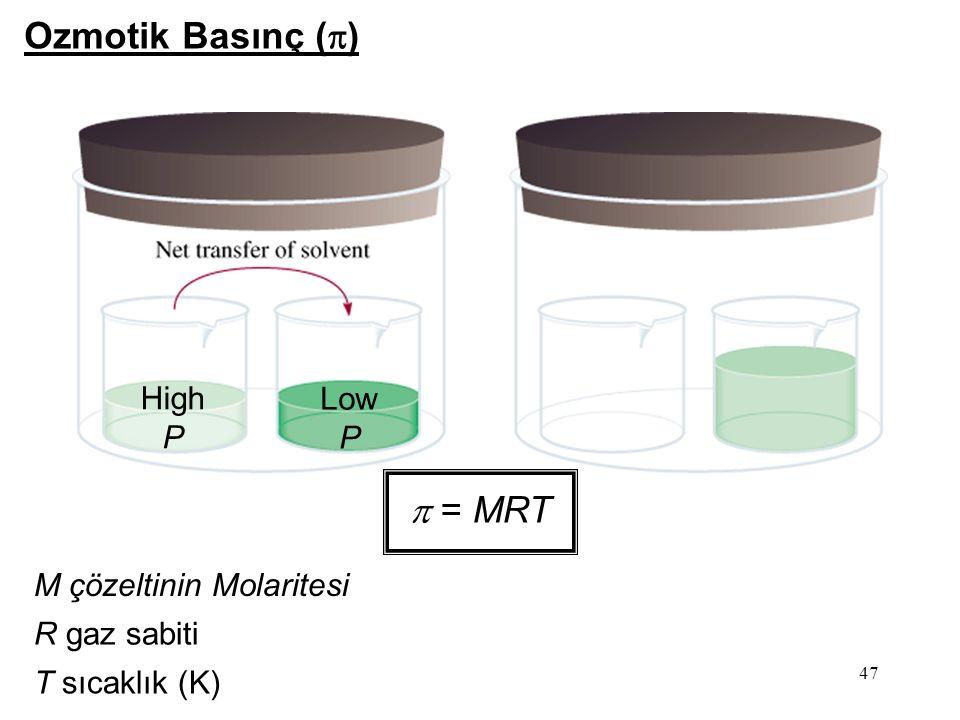 Ozmotik Basınç (p) p = MRT High P Low P M çözeltinin Molaritesi