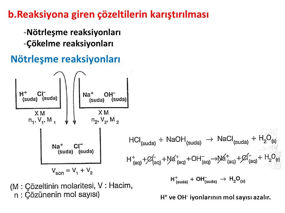 b.Reaksiyona giren çözeltilerin karıştırılması