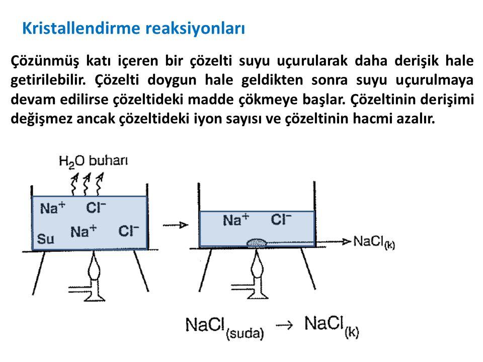 Kristallendirme reaksiyonları
