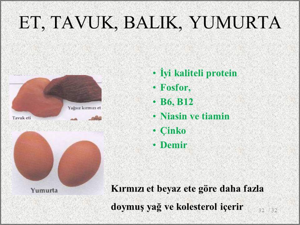 ET, TAVUK, BALIK, YUMURTA İyi kaliteli protein Fosfor, B6, B12