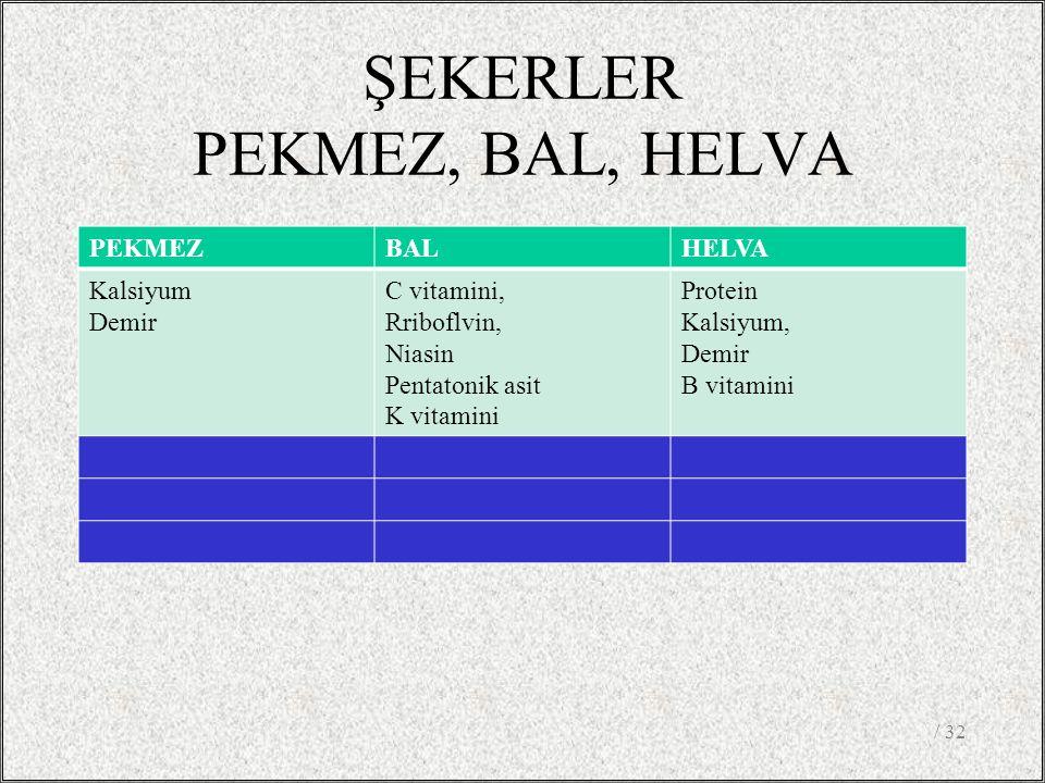 ŞEKERLER PEKMEZ, BAL, HELVA