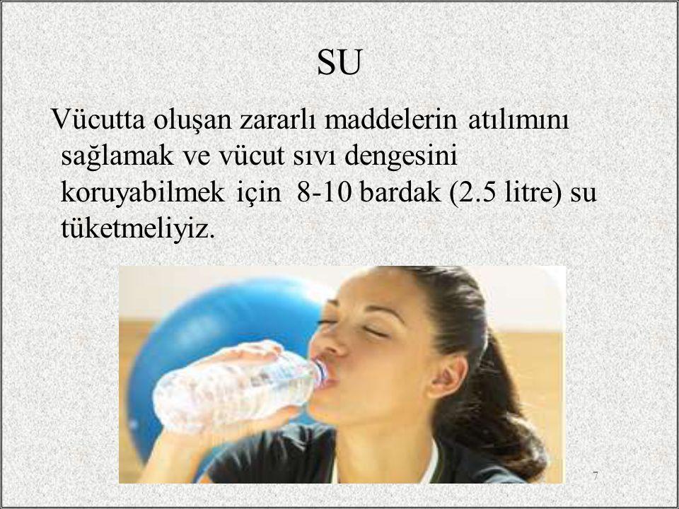 SU Vücutta oluşan zararlı maddelerin atılımını sağlamak ve vücut sıvı dengesini koruyabilmek için 8-10 bardak (2.5 litre) su tüketmeliyiz.