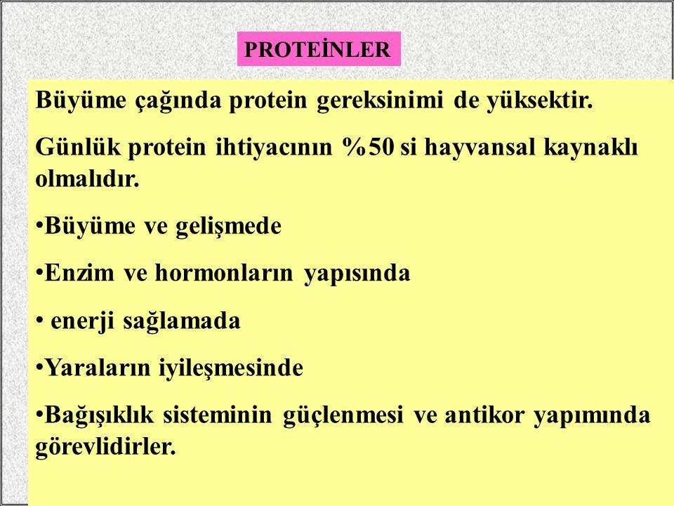 Büyüme çağında protein gereksinimi de yüksektir.