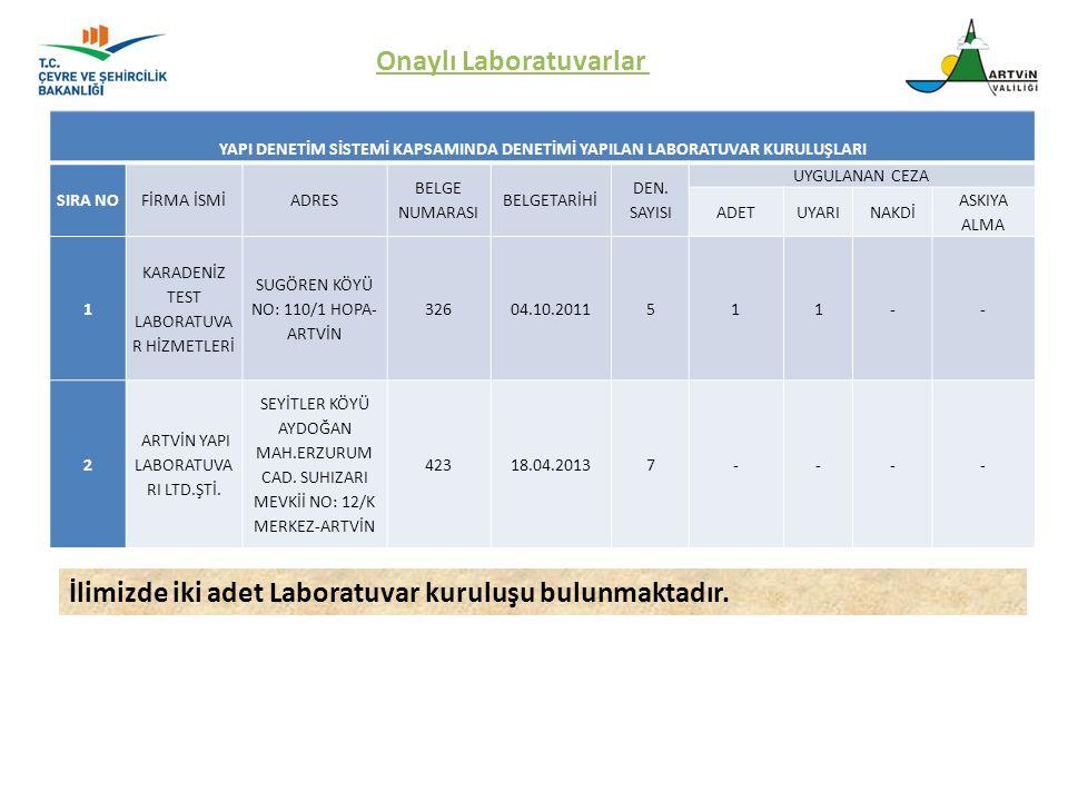 Onaylı Laboratuvarlar