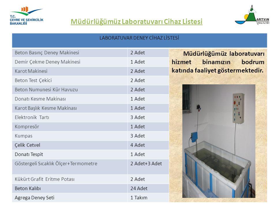 Müdürlüğümüz Laboratuvarı Cihaz Listesi