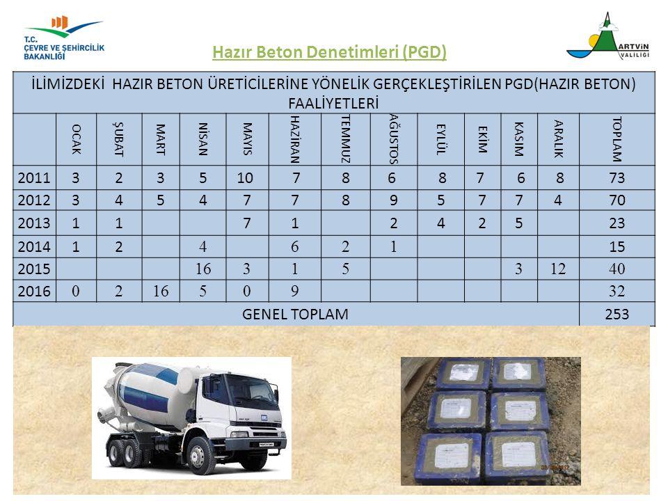 Hazır Beton Denetimleri (PGD)