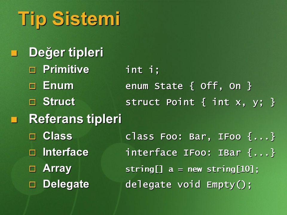Tip Sistemi Değer tipleri Referans tipleri Primitive int i;