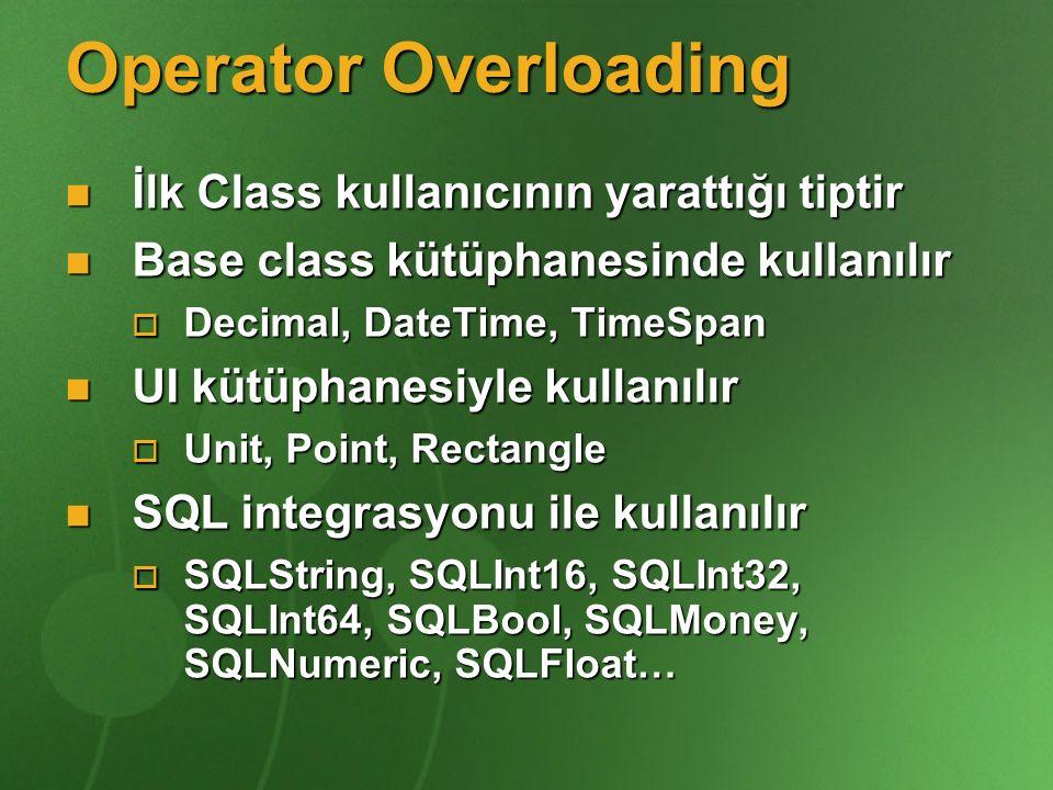 Operator Overloading İlk Class kullanıcının yarattığı tiptir