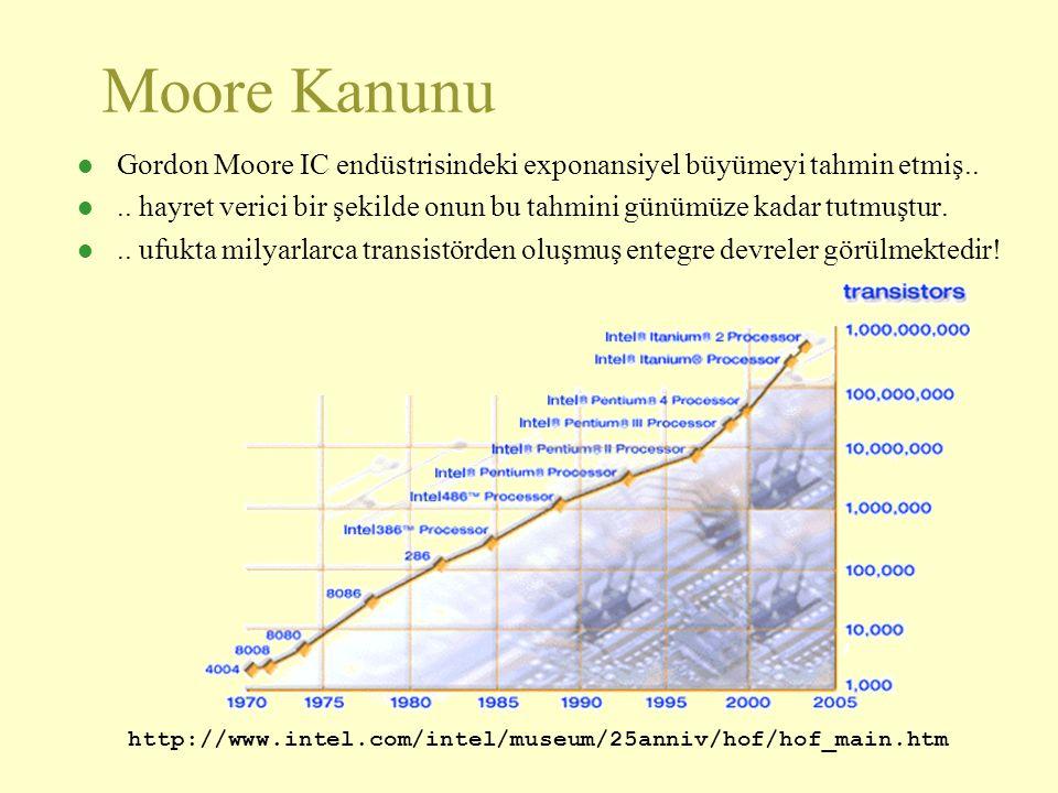Moore Kanunu Gordon Moore IC endüstrisindeki exponansiyel büyümeyi tahmin etmiş..