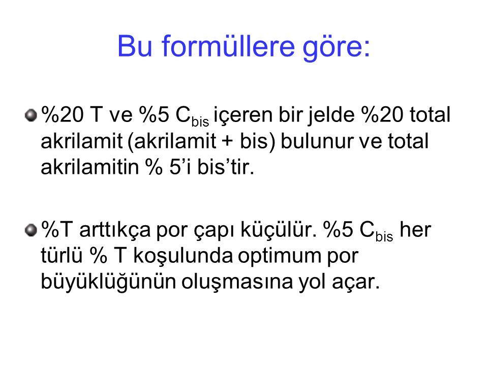 Bu formüllere göre: %20 T ve %5 Cbis içeren bir jelde %20 total akrilamit (akrilamit + bis) bulunur ve total akrilamitin % 5'i bis'tir.