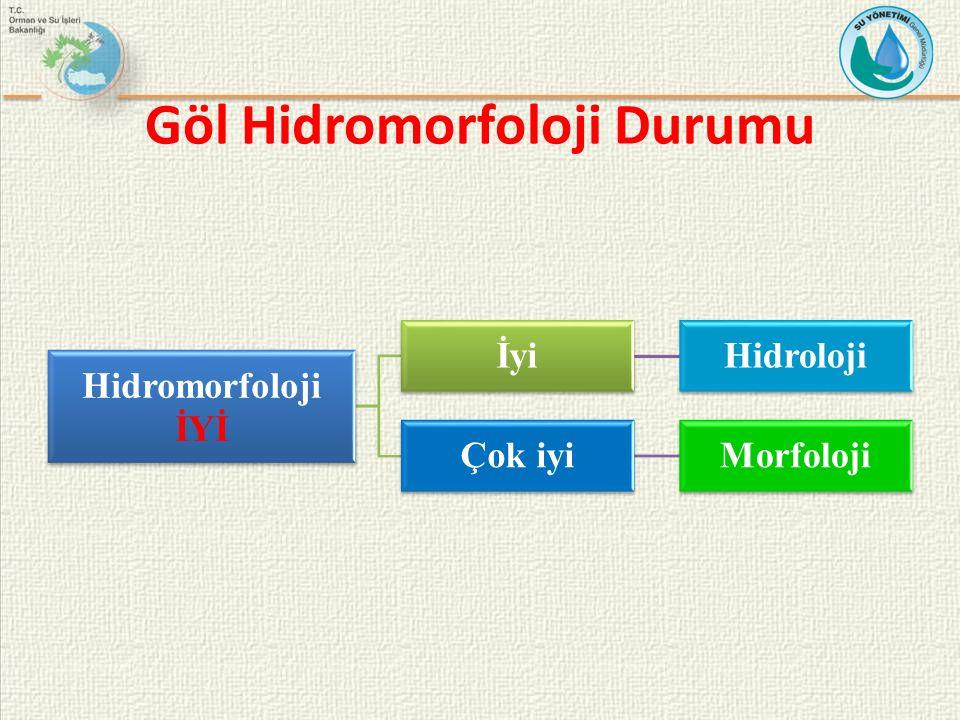 Göl Hidromorfoloji Durumu
