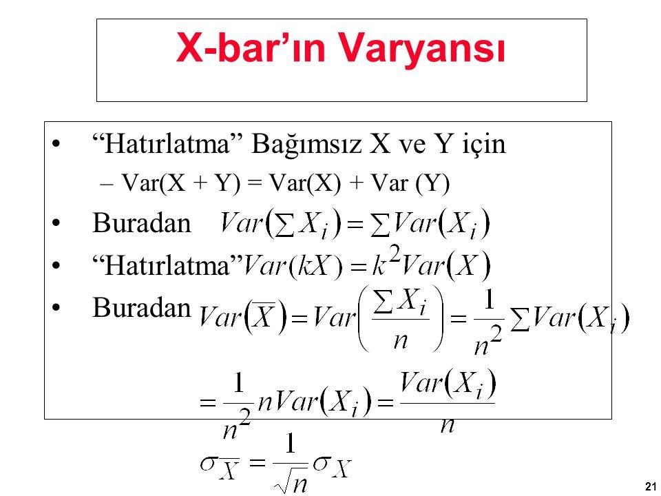 X-bar'ın Varyansı Hatırlatma Bağımsız X ve Y için Buradan