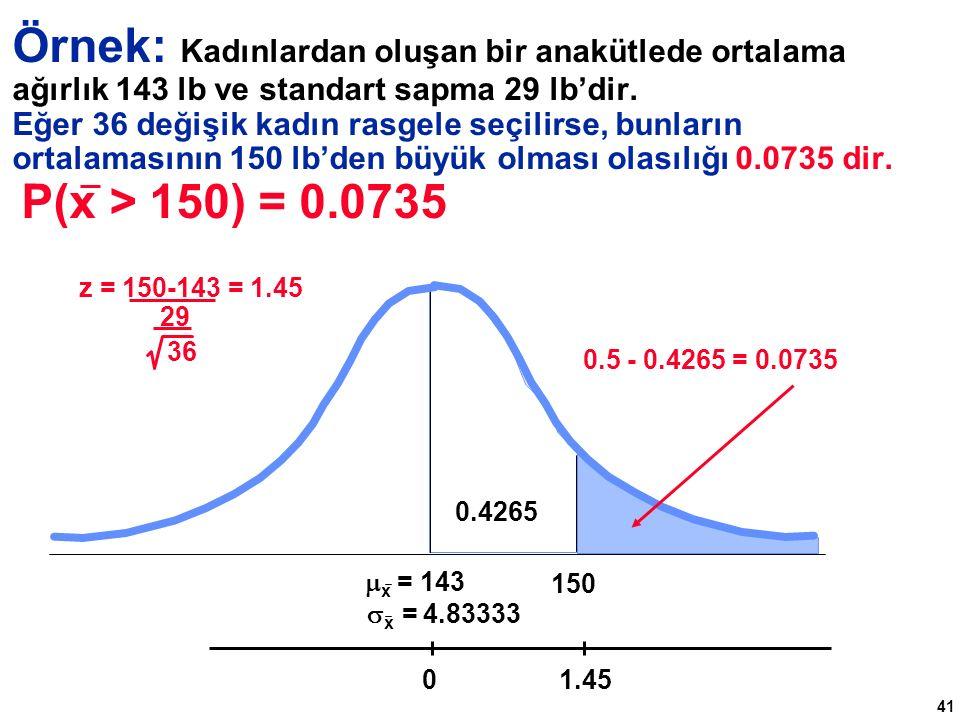 Örnek: Kadınlardan oluşan bir anakütlede ortalama ağırlık 143 lb ve standart sapma 29 lb'dir. Eğer 36 değişik kadın rasgele seçilirse, bunların ortalamasının 150 lb'den büyük olması olasılığı 0.0735 dir. P(x> 150) = 0.0735