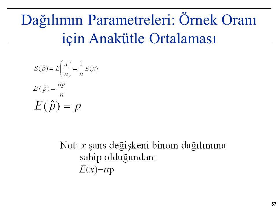 Dağılımın Parametreleri: Örnek Oranı için Anakütle Ortalaması