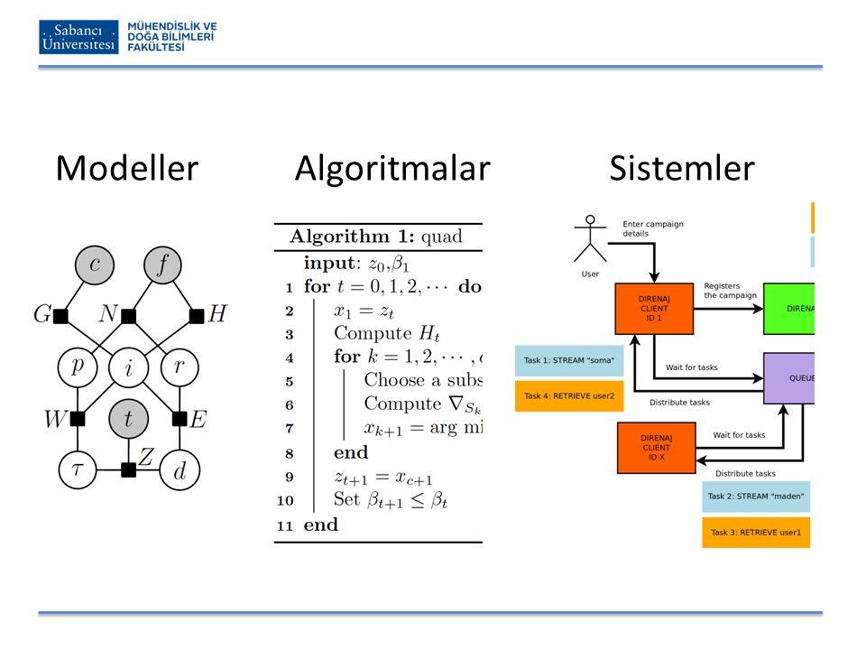 Modeller Algoritmalar Sistemler
