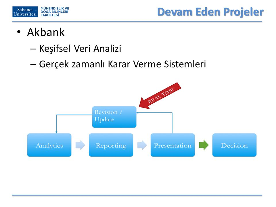 Devam Eden Projeler Akbank Keşifsel Veri Analizi