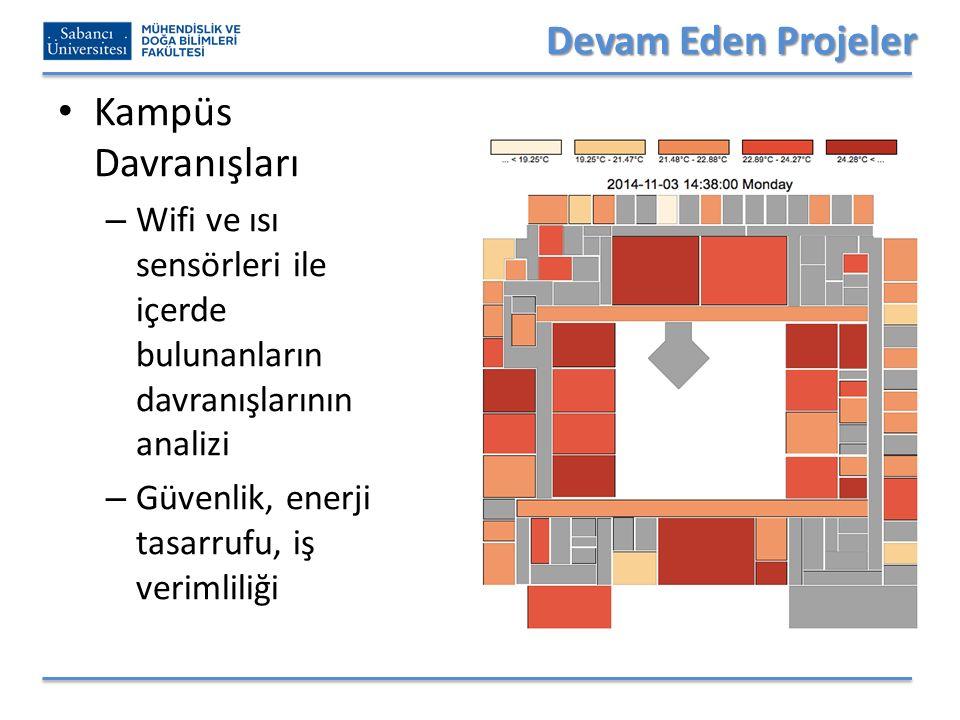 Devam Eden Projeler Kampüs Davranışları