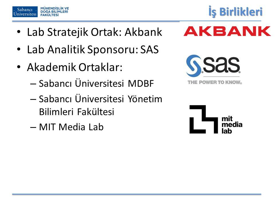 Lab Stratejik Ortak: Akbank Lab Analitik Sponsoru: SAS