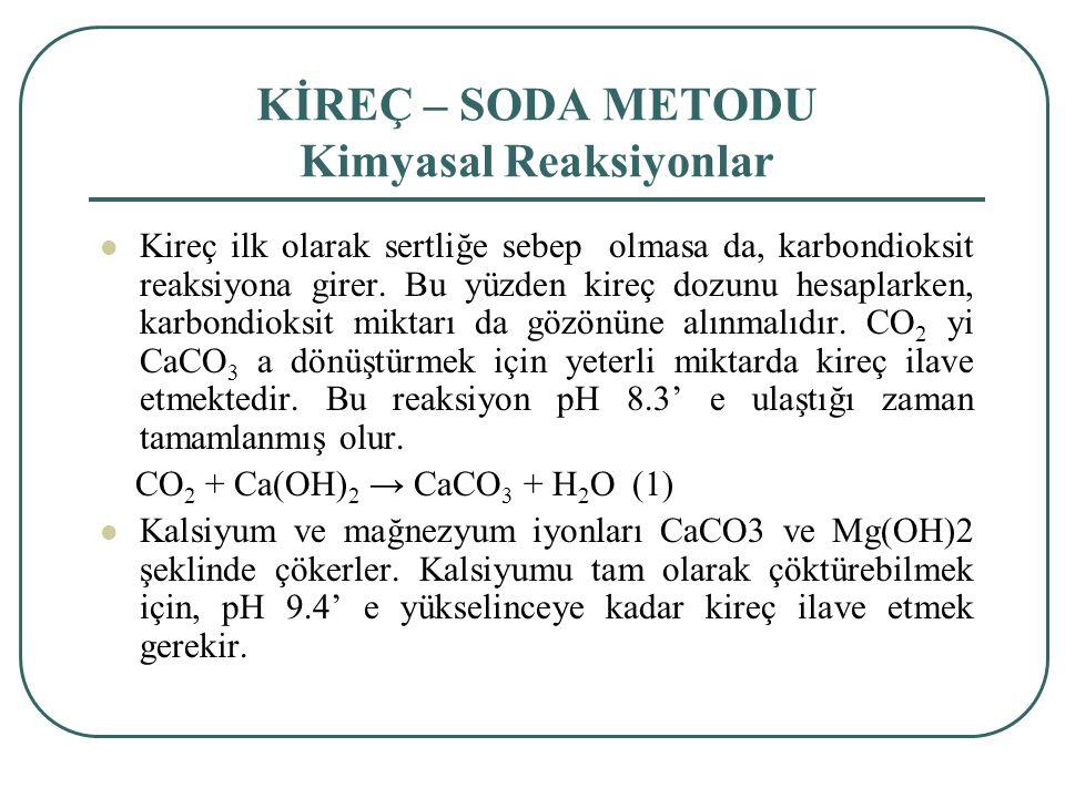 KİREÇ – SODA METODU Kimyasal Reaksiyonlar