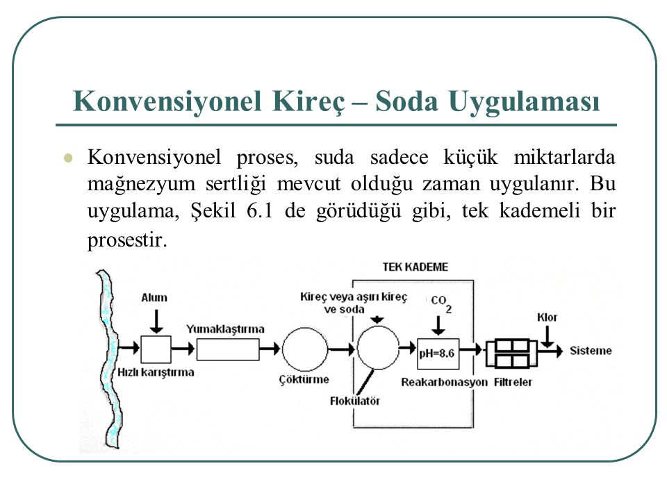 Konvensiyonel Kireç – Soda Uygulaması