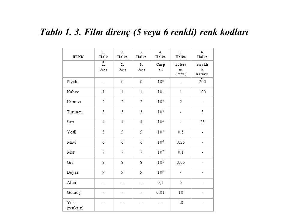 Tablo 1. 3. Film direnç (5 veya 6 renkli) renk kodları