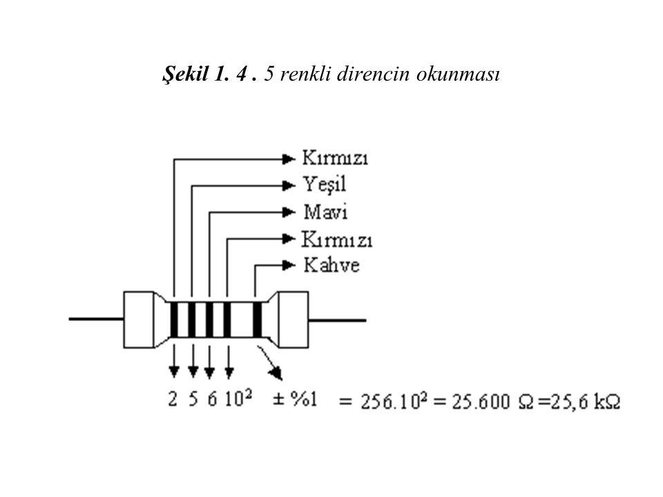 Şekil 1. 4 . 5 renkli direncin okunması