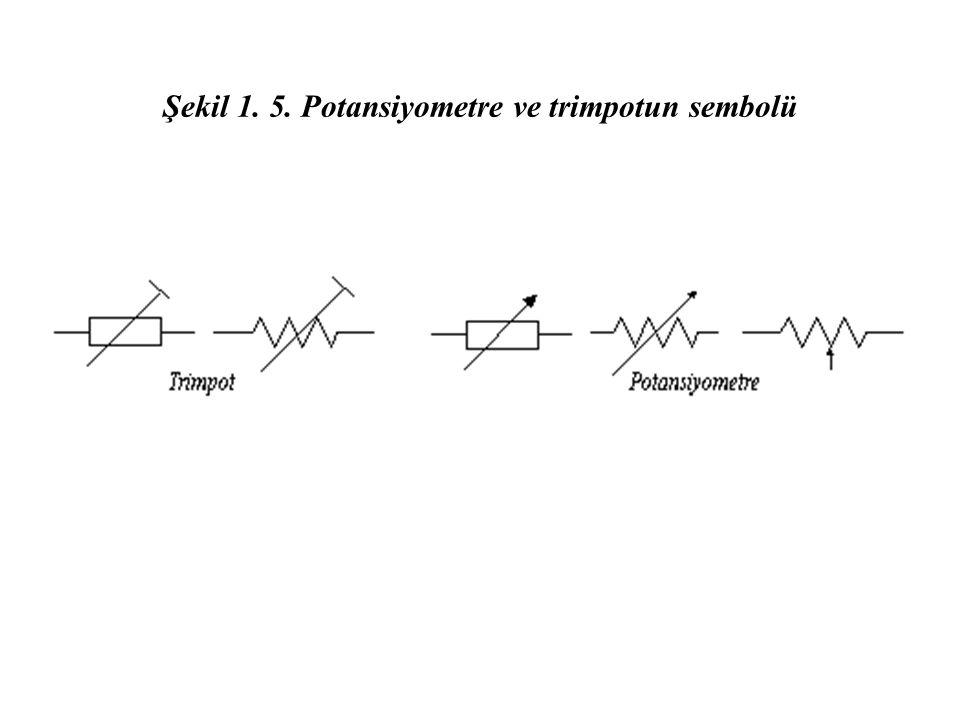 Şekil 1. 5. Potansiyometre ve trimpotun sembolü