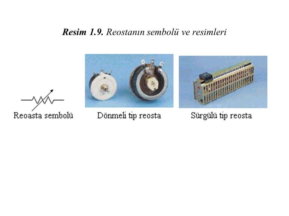 Resim 1.9. Reostanın sembolü ve resimleri