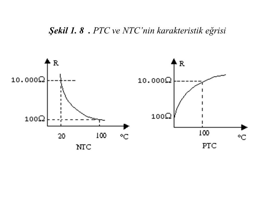 Şekil 1. 8 . PTC ve NTC'nin karakteristik eğrisi