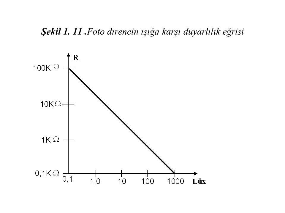 Şekil 1. 11 .Foto direncin ışığa karşı duyarlılık eğrisi