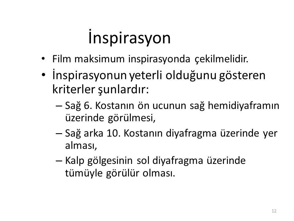 İnspirasyon Film maksimum inspirasyonda çekilmelidir. İnspirasyonun yeterli olduğunu gösteren kriterler şunlardır: