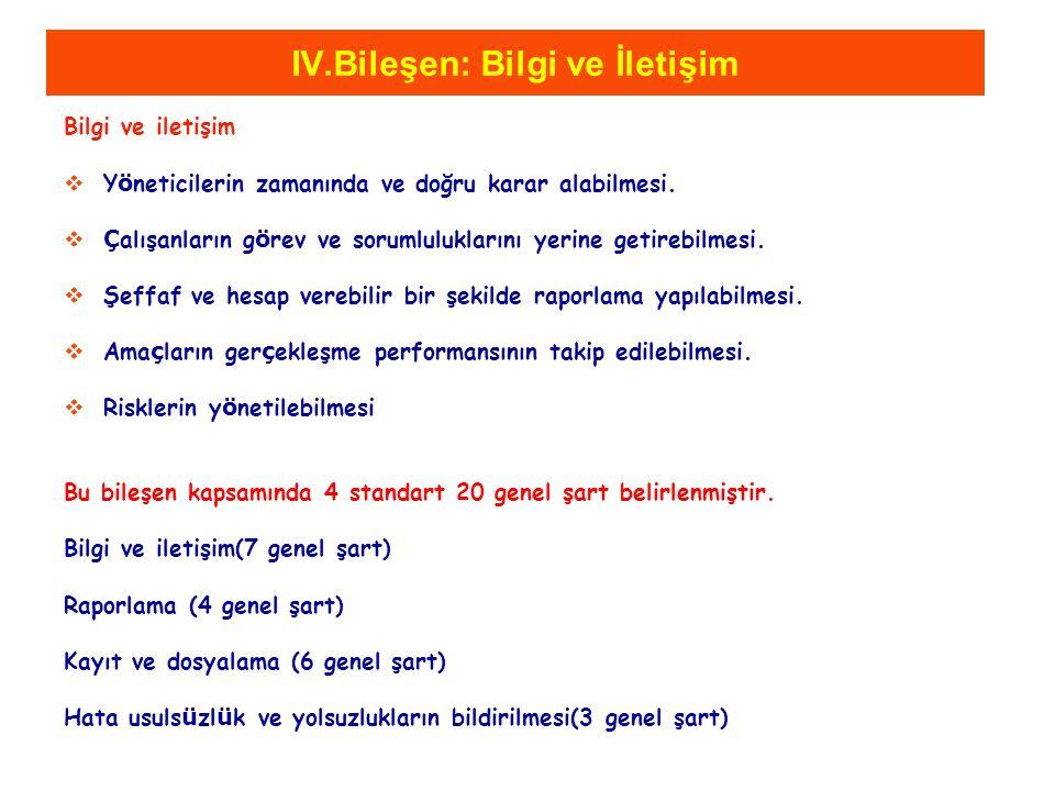IV.Bileşen: Bilgi ve İletişim