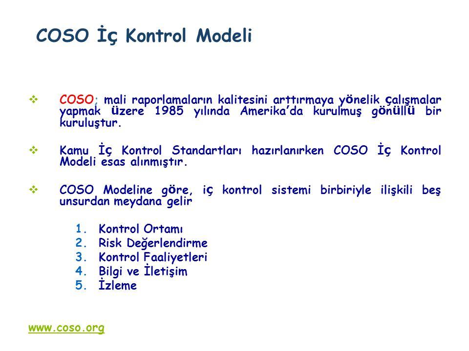 COSO İç Kontrol Modeli