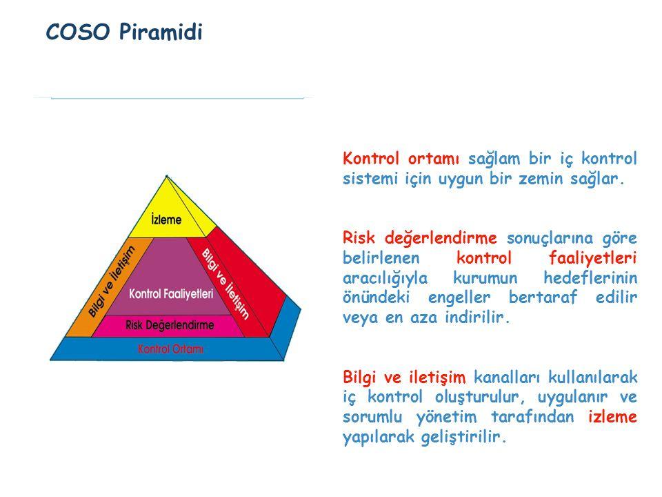 COSO Piramidi Kontrol ortamı sağlam bir iç kontrol sistemi için uygun bir zemin sağlar.